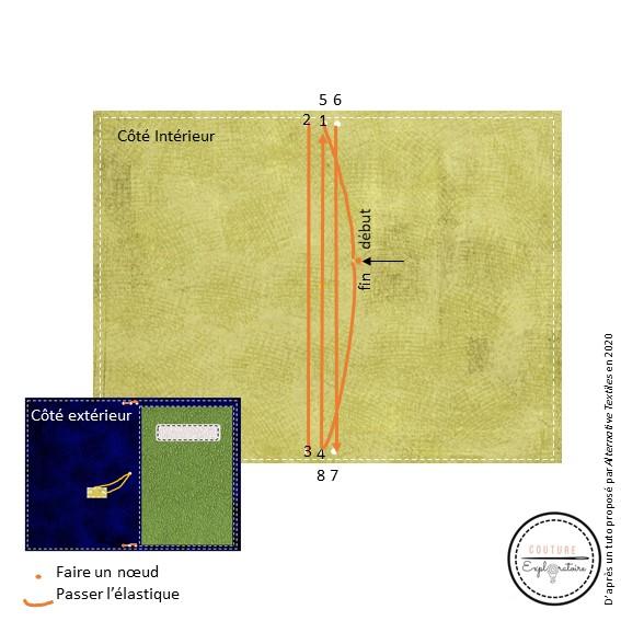 Tutoriel Etape 6 - pochette en papier végétal